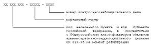 пожарная декларация мчс _ регистрационный номер